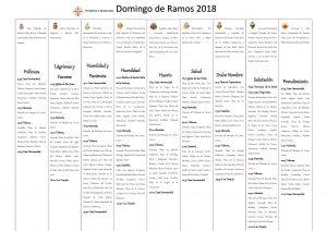 Procesiones Domingo de Ramos Semana Santa Málaga 2018